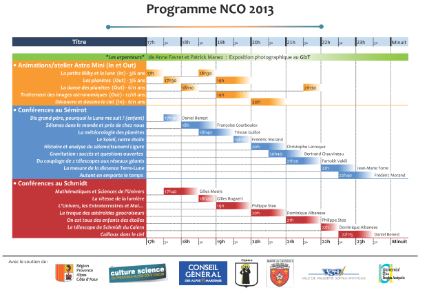 Prog_NCO2013